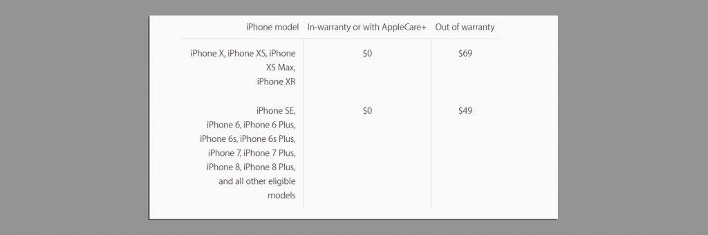 iPhone Battery Repair AppleCare+