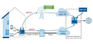 How a 4G LTE Network Works